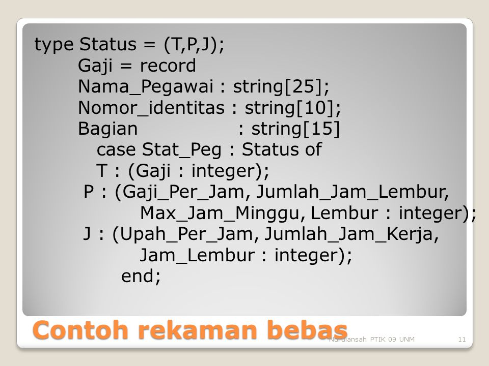 type Status = (T,P,J); Gaji = record Nama_Pegawai : string[25]; Nomor_identitas : string[10]; Bagian : string[15] case Stat_Peg : Status of T : (Gaji : integer); P : (Gaji_Per_Jam, Jumlah_Jam_Lembur, Max_Jam_Minggu, Lembur : integer); J : (Upah_Per_Jam, Jumlah_Jam_Kerja, Jam_Lembur : integer); end;